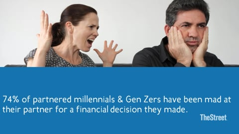 Money Management for Millennials & Gen Zers